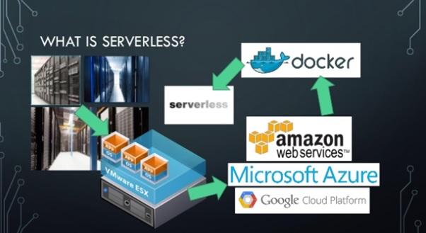 Serverless1.jpg